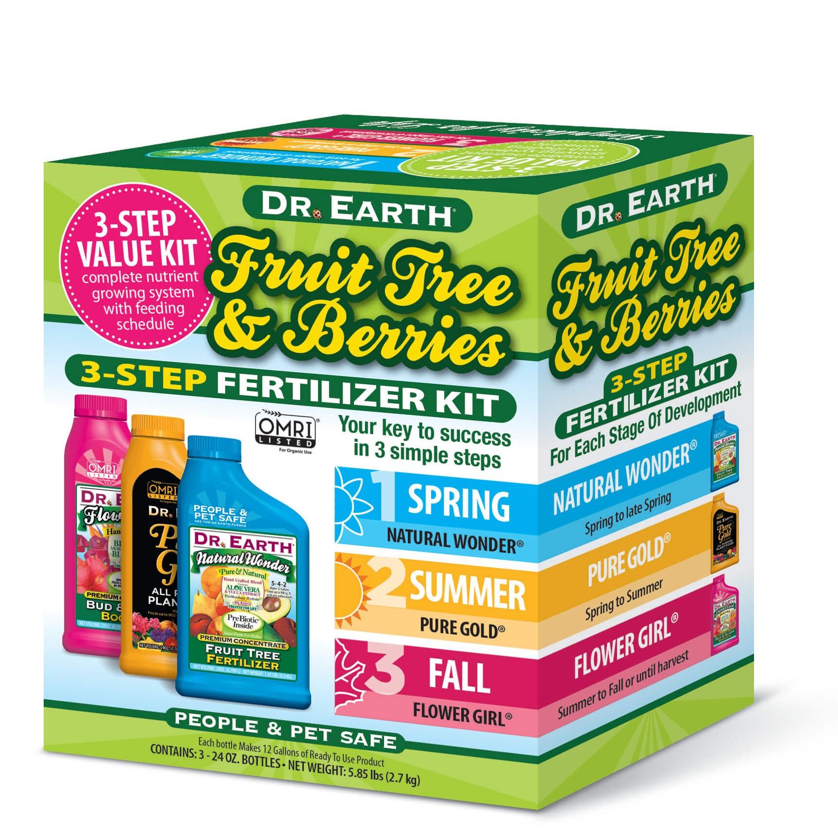 kit fruit